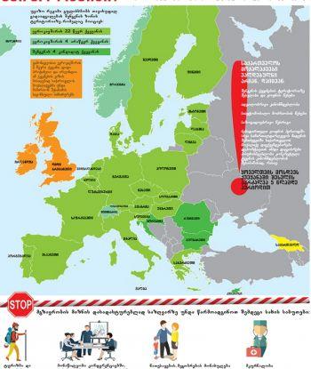 ვინ და რა საბუთებით შეძლებს წასვლას ევროპაში და რისი კეთების უფლება გექნებათ უვიზო რეჟიმის პირობებში